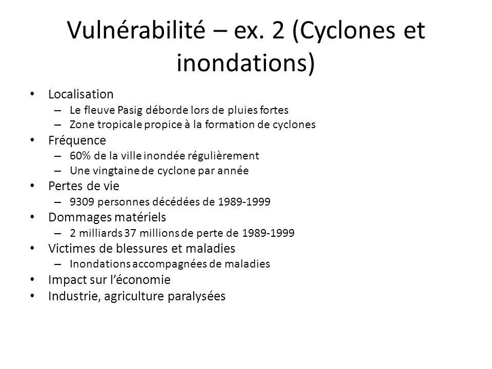 Vulnérabilité – ex. 2 (Cyclones et inondations) Localisation – Le fleuve Pasig déborde lors de pluies fortes – Zone tropicale propice à la formation d