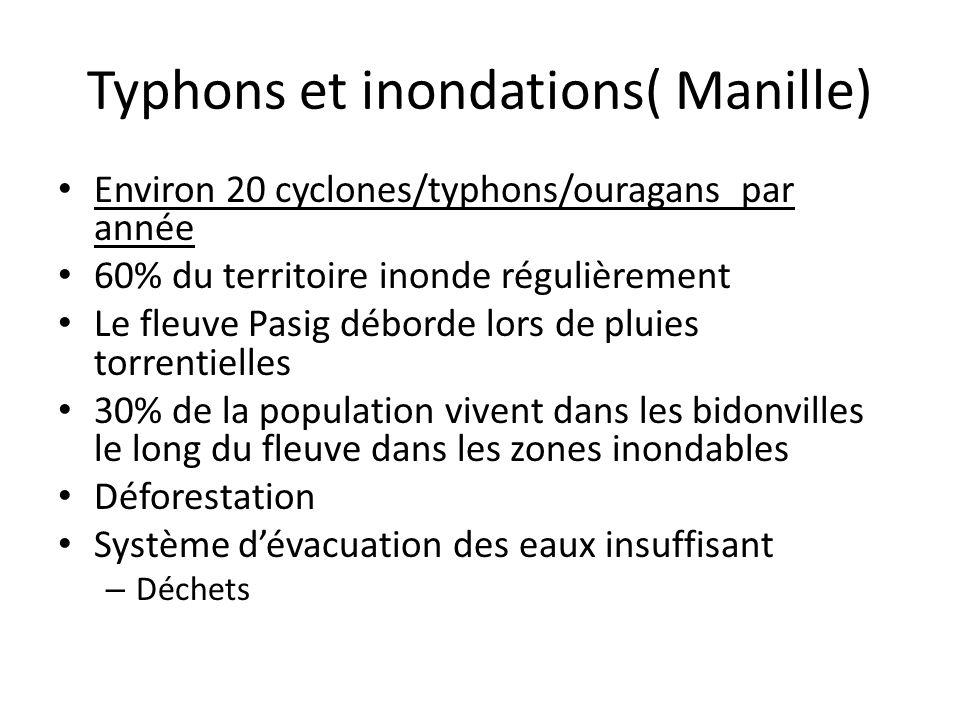 Typhons et inondations( Manille) Environ 20 cyclones/typhons/ouragans par année 60% du territoire inonde régulièrement Le fleuve Pasig déborde lors de