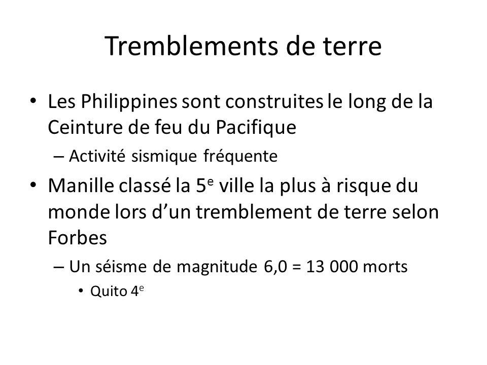 Tremblements de terre Les Philippines sont construites le long de la Ceinture de feu du Pacifique – Activité sismique fréquente Manille classé la 5 e