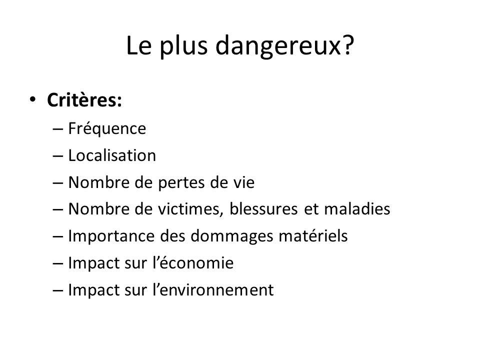 Le plus dangereux? Critères: – Fréquence – Localisation – Nombre de pertes de vie – Nombre de victimes, blessures et maladies – Importance des dommage