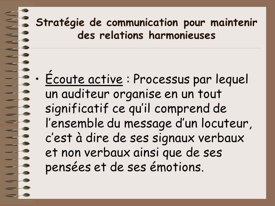 Stratégie de communication pour maintenir des relations harmonieuses Écoute active : Processus par lequel un auditeur organise en un tout significatif