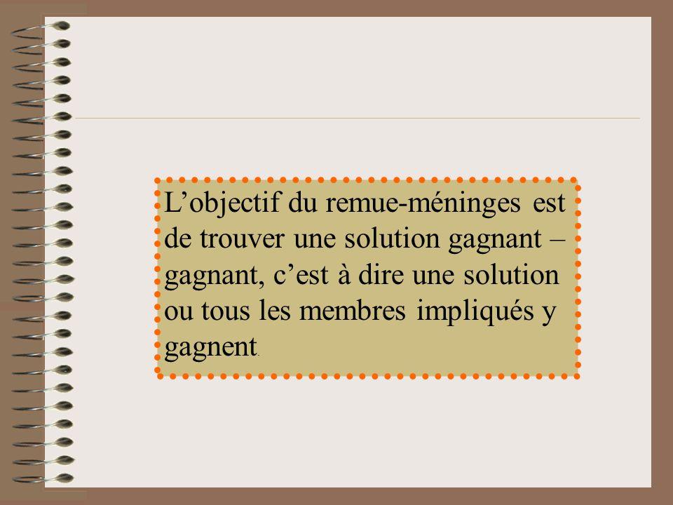 Lobjectif du remue-méninges est de trouver une solution gagnant – gagnant, cest à dire une solution ou tous les membres impliqués y gagnent.