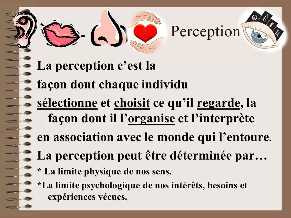 Perception La perception cest la façon dont chaque individu sélectionne et choisit ce quil regarde, la façon dont il lorganise et linterprète en assoc