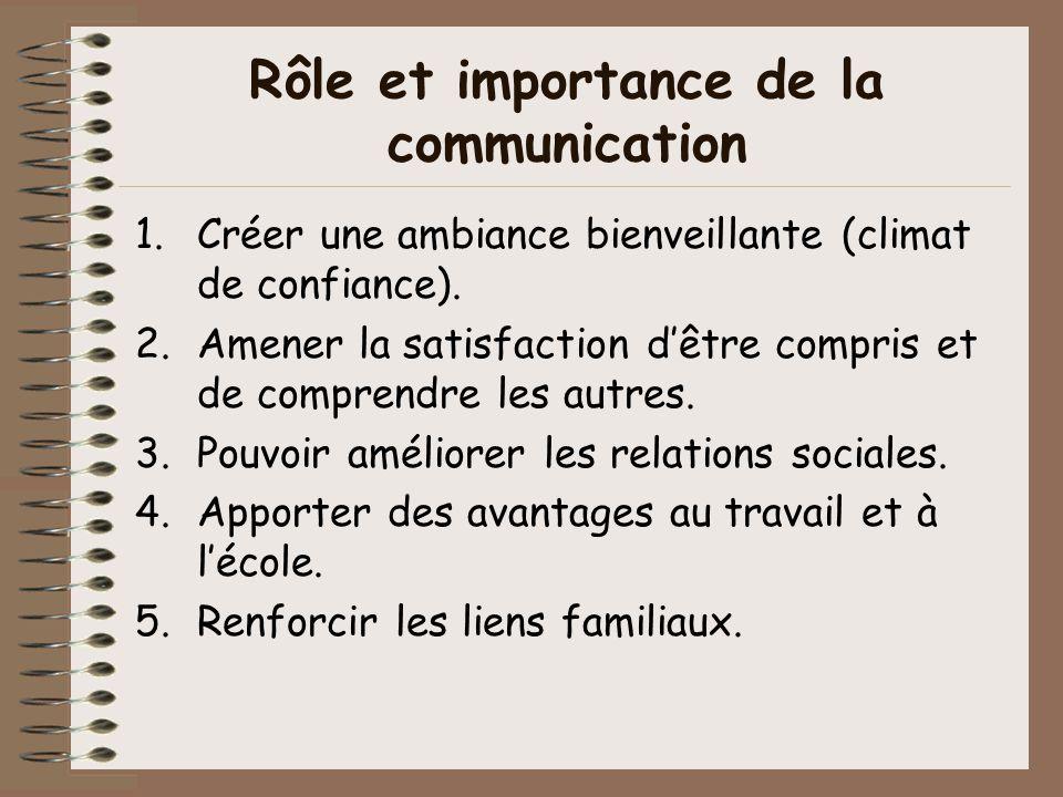 Rôle et importance de la communication 1.Créer une ambiance bienveillante (climat de confiance). 2.Amener la satisfaction dêtre compris et de comprend