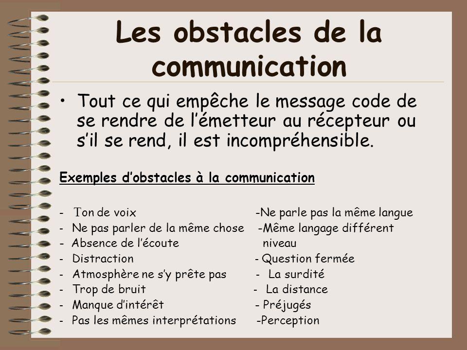 Les obstacles de la communication Tout ce qui empêche le message code de se rendre de lémetteur au récepteur ou sil se rend, il est incompréhensible.