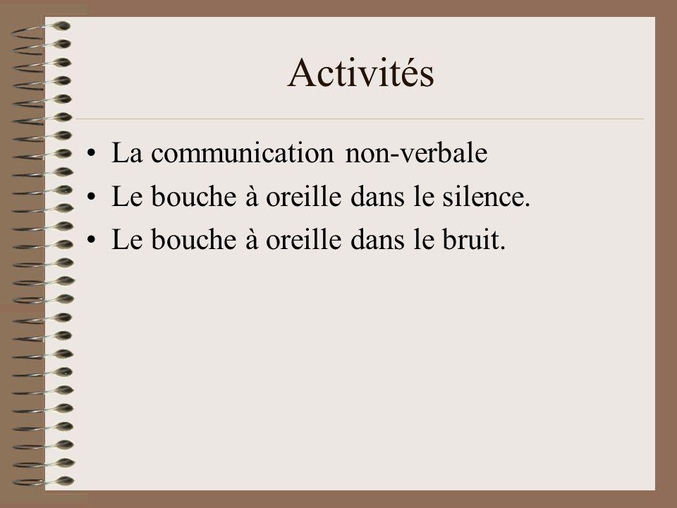 Activités La communication non-verbale Le bouche à oreille dans le silence. Le bouche à oreille dans le bruit.