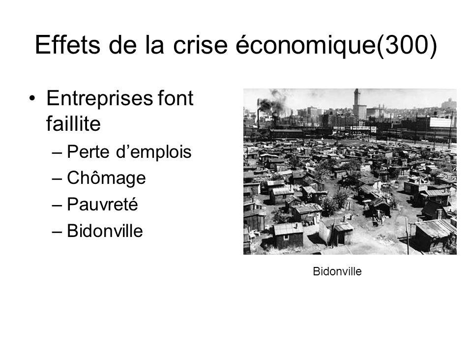 Effets de la crise économique(300) Entreprises font faillite –Perte demplois –Chômage –Pauvreté –Bidonville Bidonville