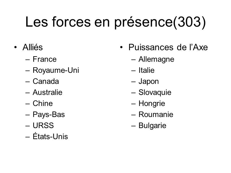 Les forces en présence(303) Alliés –France –Royaume-Uni –Canada –Australie –Chine –Pays-Bas –URSS –États-Unis Puissances de lAxe –Allemagne –Italie –Japon –Slovaquie –Hongrie –Roumanie –Bulgarie