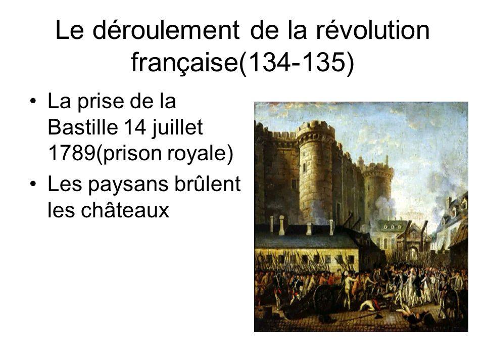 Le déroulement de la révolution française(134-135) La prise de la Bastille 14 juillet 1789(prison royale) Les paysans brûlent les châteaux