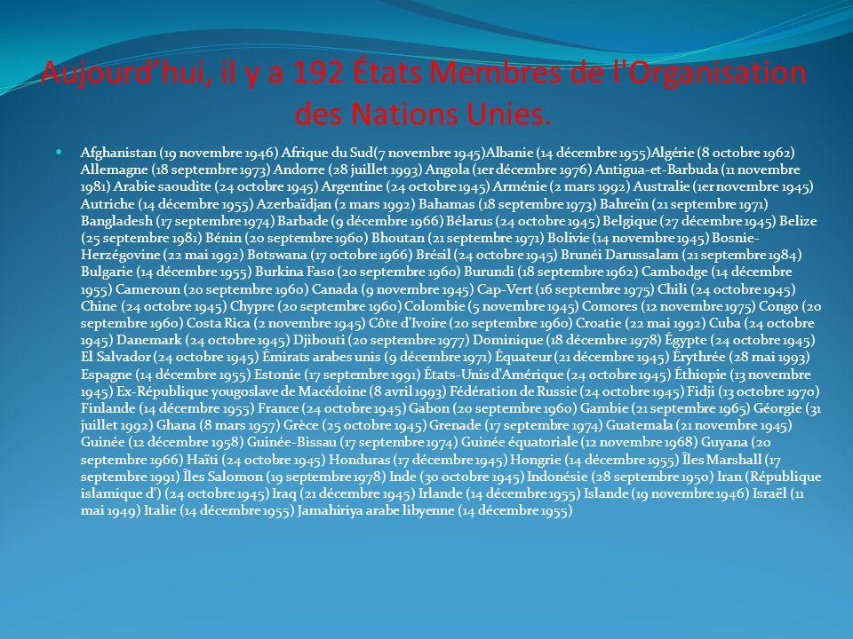 Jamaïque (18 septembre 1962) Japon (18 décembre 1956) Jordanie (14 décembre 1955) Kazakhstan (2 mars 1992) Kenya (16 décembre 1963) Kirghizistan (2 mars 1992) Kiribati (14 septembre 1999) Koweït (14 mai 1963) Lesotho (17 octobre 1966) Lettonie (17 septembre 1991) Liban (24 octobre 1945) Libéria (2 novembre 1945) Liechtenstein (18 septembre 1990) Lituanie (17 septembre 1991) Luxembourg (24 octobre 1945) Madagascar (20 septembre 1960) Malaisie (17 septembre 1957) Malawi (1er décembre 1964) Maldives (21 septembre 1965) Mali (28 septembre 1960) Malte (1er décembre 1964) Maroc (12 novembre 1956) Maurice (24 avril 1968) Mauritanie (27 octobre 1961) Mexique (7 novembre 1945) Micronésie (Etats fédérés de) (17 septembre 1991) Monaco (28 mai 1993) Mongolie (27 octobre 1961) Monténégro (28 juin 2006) Mozambique (16 septembre 1975) Myanmar (19 avril 1948) Namibie (23 avril 1990) Nauru (14 septembre 1999) Népal (14 décembre 1955) Nicaragua (24 octobre 1945) Niger (20 septembre 1960) Nigéria (7 octobre 1960) Norvège (27 novembre 1945) Nouvelle-Zélande (24 octobre 1945) Oman (7 octobre 1971) Ouganda (25 octobre 1962) Ouzbékistan (2 mars 1992) Pakistan (30 septembre 1947) Palaos (15 décembre 1994) Panama (13 novembre 1945) Papouasie-Nouvelle-Guinée (10 octobre 1975) Paraguay (24 octobre 1945) Pays-Bas (10 décembre 1945) Pérou (31 octobre 1945) Philippines (24 octobre 1945) Pologne (24 octobre 1945) Portugal (14 décembre 1955) Qatar (21 septembre 1971) République arabe syrienne (24 octobre 1945) République centrafricaine (20 septembre 1960) République de Corée (17 septembre 1991) République démocratique du Congo (20 septembre 1960) République démocratique populaire lao (14 décembre 1955) République de Moldavie (2 mars 1992) République dominicaine (24 octobre 1945) République populaire démocratique de Corée (17 septembre 1991) République tchèque (19 janvier 1993) République-Unie de Tanzanie (14 décembre 1961) Roumanie (14 décembre 1955) Royaume-Uni de Grande-Bretagne et d Irlande du 