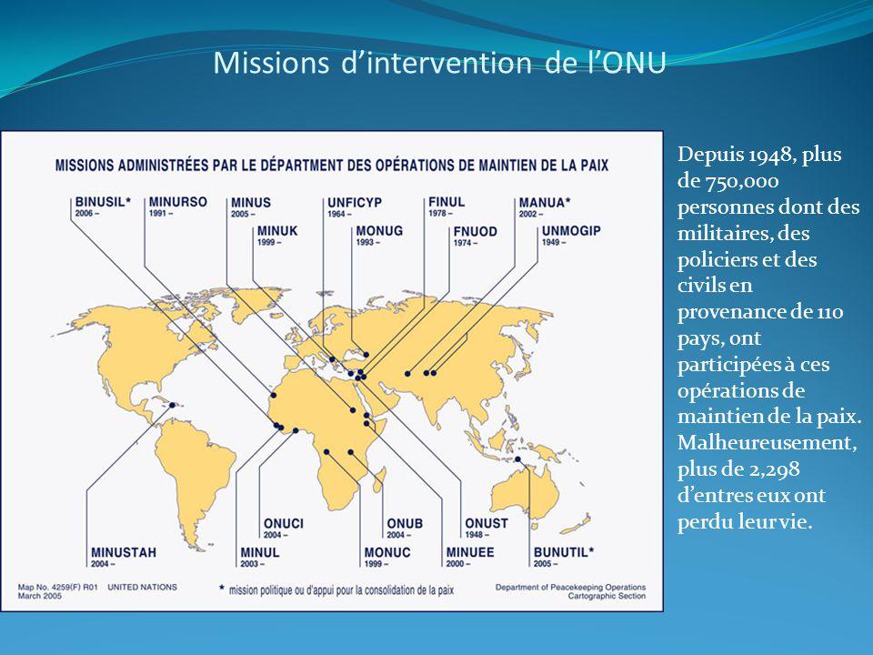Missions dintervention de lONU Depuis 1948, plus de 750,000 personnes dont des militaires, des policiers et des civils en provenance de 110 pays, ont