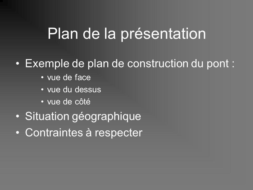 Plan de la présentation Exemple de plan de construction du pont : vue de face vue du dessus vue de côté Situation géographique Contraintes à respecter