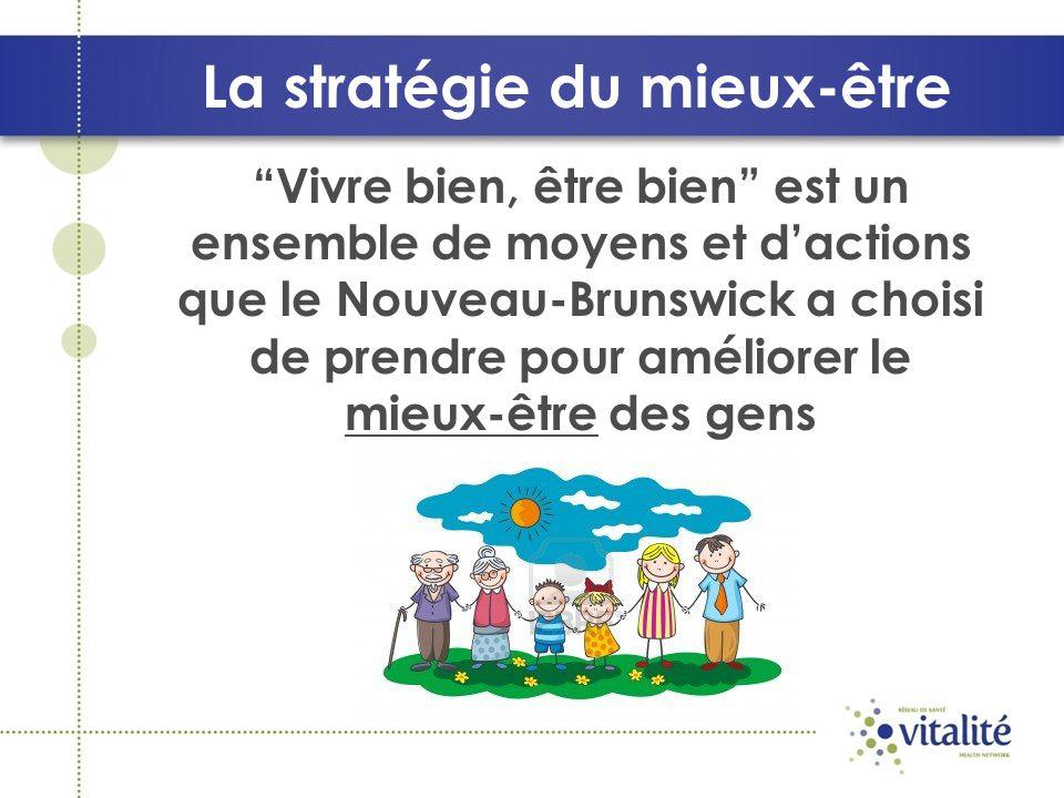 La stratégie du mieux-être Vivre bien, être bien est un ensemble de moyens et dactions que le Nouveau-Brunswick a choisi de prendre pour améliorer le mieux-être des gens