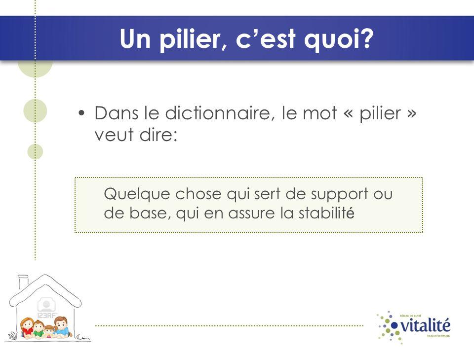Un pilier, c est quoi? Dans le dictionnaire, le mot « pilier » veut dire: Quelque chose qui sert de support ou de base, qui en assure la stabilit é
