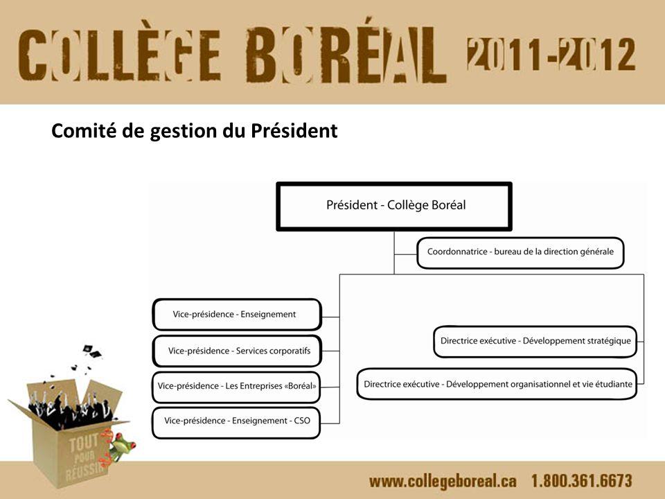Comité de gestion du Président