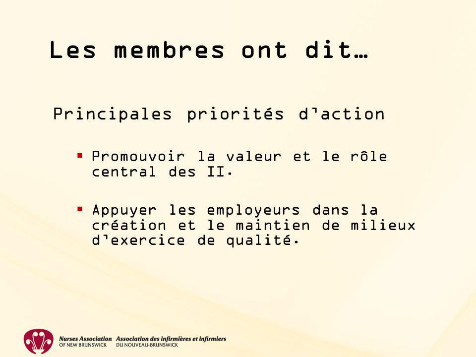 Les membres ont dit… Mandat no 1 de lAIINB Veiller à ce que le public reçoive des soins infirmiers sécuritaires, compétents et conformes à léthique. E