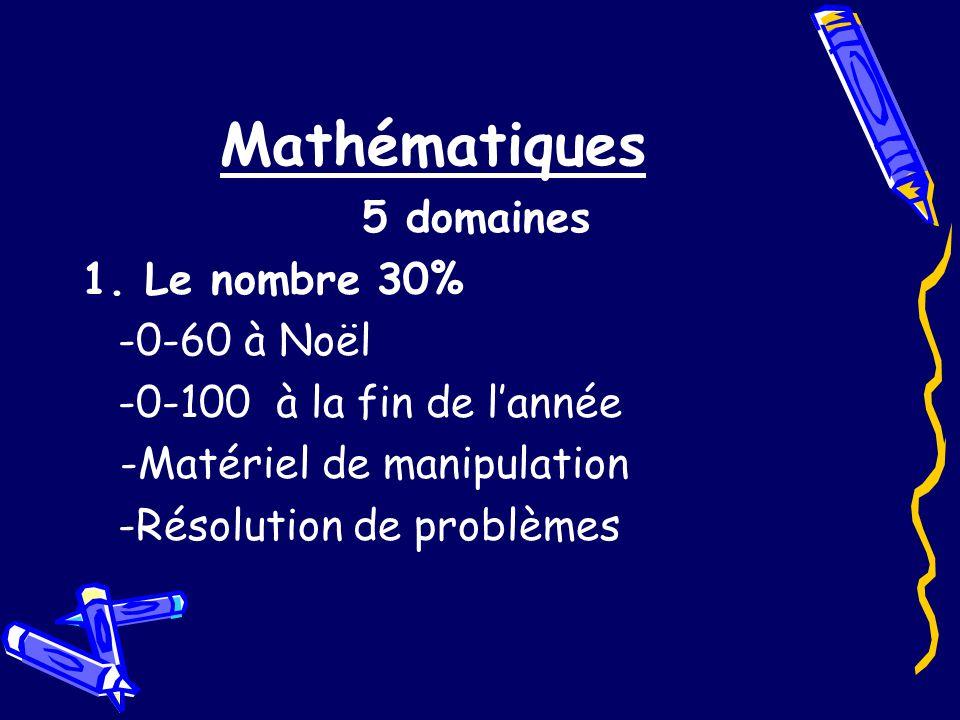 Mathématiques 5 domaines 1.