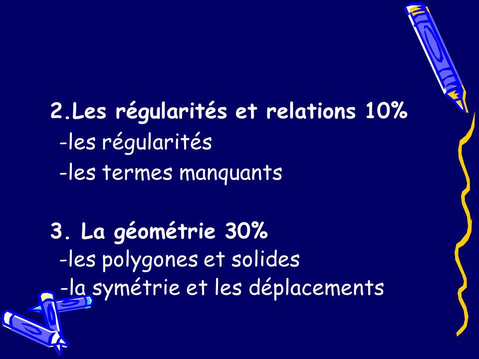 2.Les régularités et relations 10% -les régularités -les termes manquants 3.