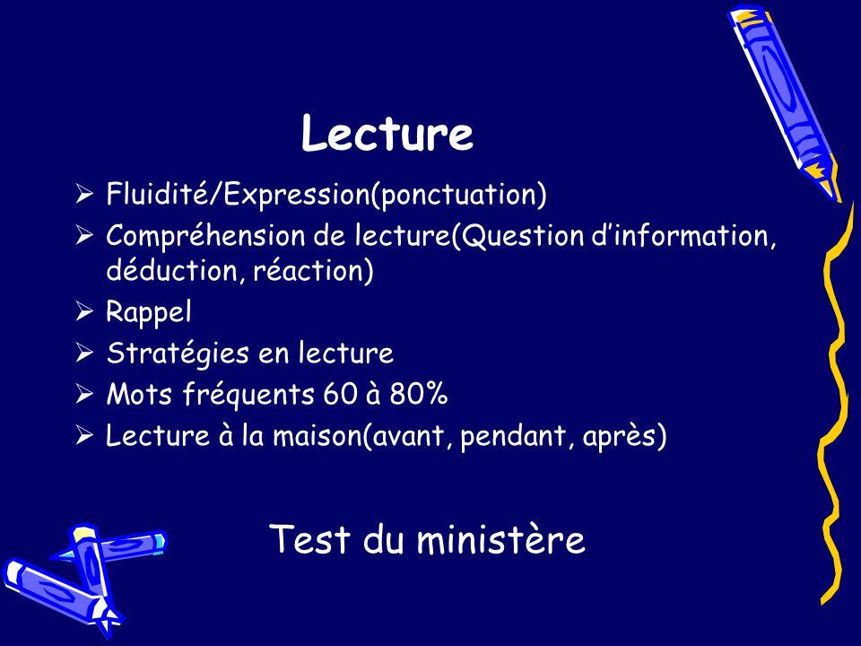 Lecture Fluidité/Expression(ponctuation) Compréhension de lecture(Question dinformation, déduction, réaction) Rappel Stratégies en lecture Mots fréquents 60 à 80% Lecture à la maison(avant, pendant, après) Test du ministère