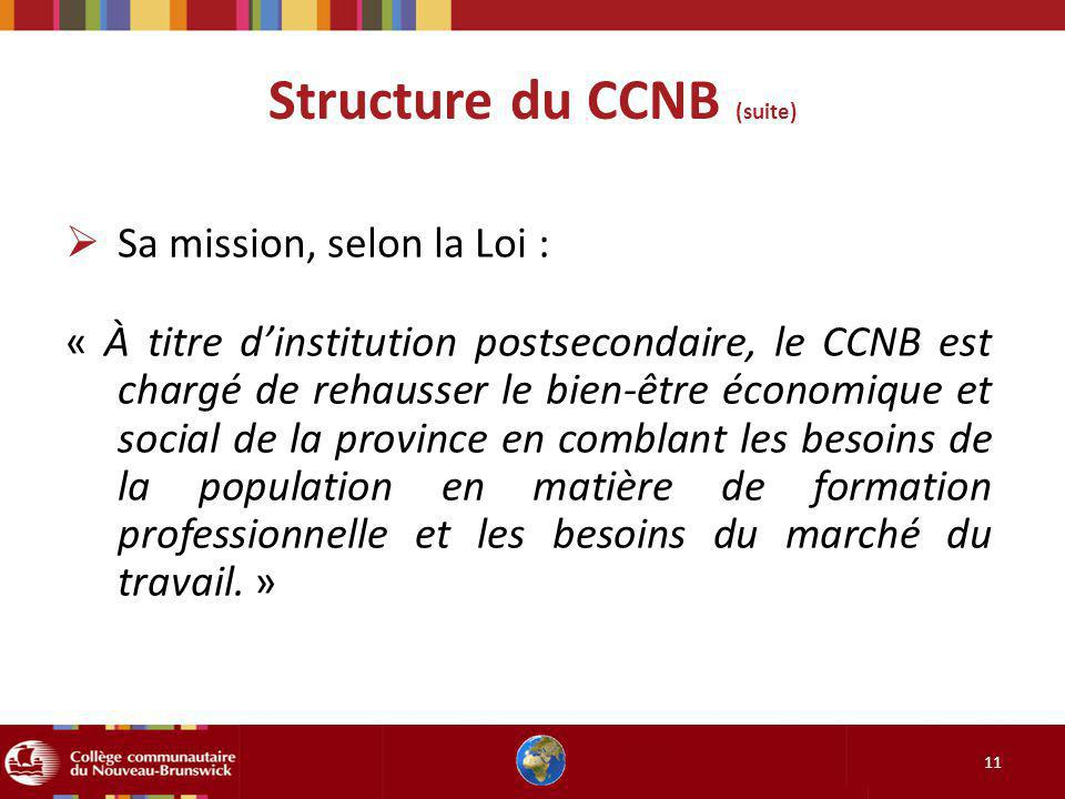 Structure du CCNB (suite) 11 Sa mission, selon la Loi : « À titre dinstitution postsecondaire, le CCNB est chargé de rehausser le bien-être économique et social de la province en comblant les besoins de la population en matière de formation professionnelle et les besoins du marché du travail.