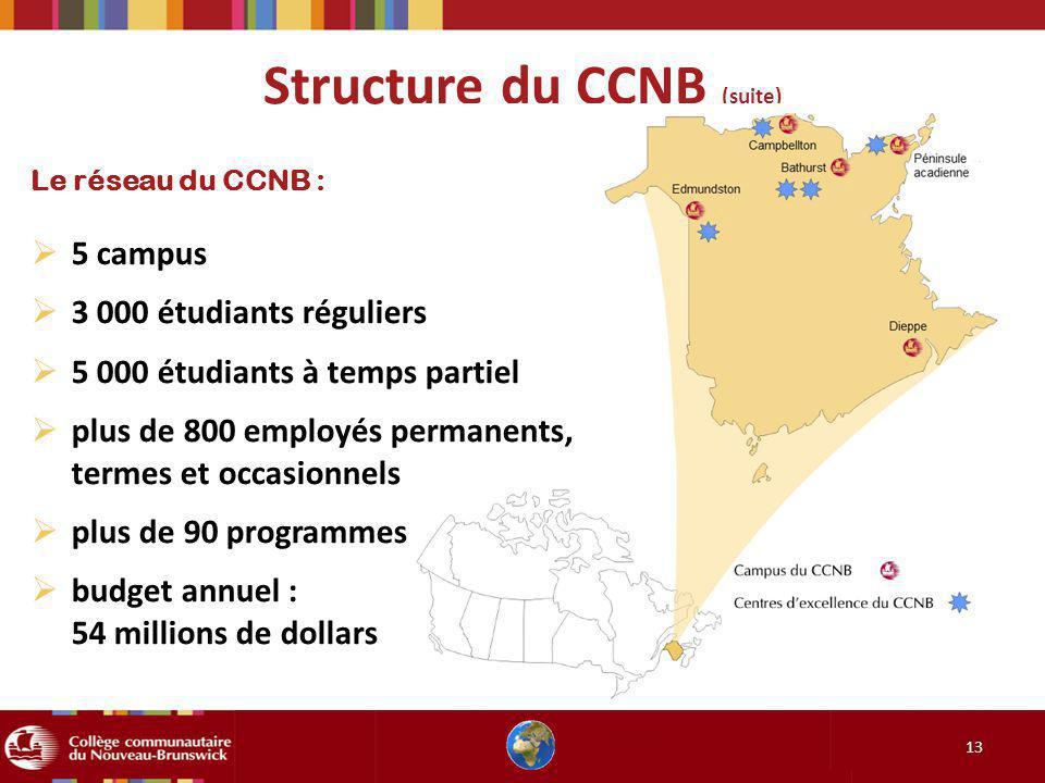 Structure du CCNB (suite) 13 Le réseau du CCNB : 5 campus 3 000 étudiants réguliers 5 000 étudiants à temps partiel plus de 800 employés permanents, t