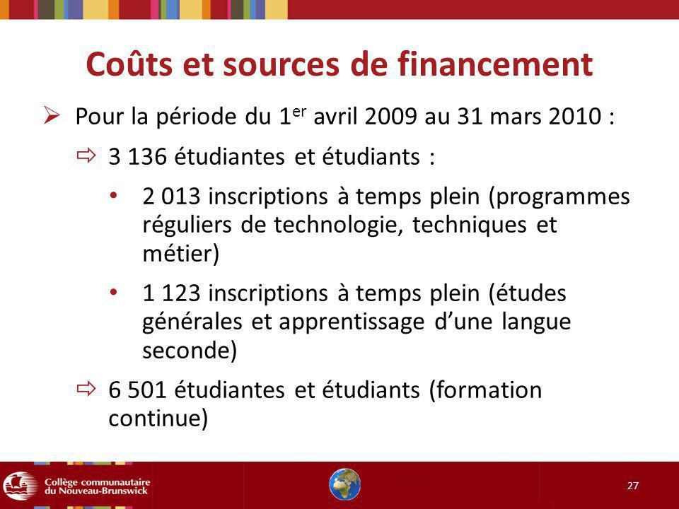 Coûts et sources de financement 27 Pour la période du 1 er avril 2009 au 31 mars 2010 : 3 136 étudiantes et étudiants : 2 013 inscriptions à temps ple