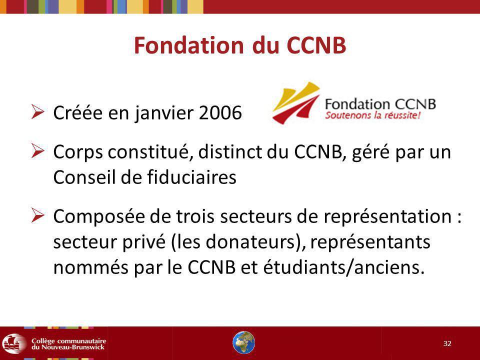 Fondation du CCNB 32 Créée en janvier 2006 Corps constitué, distinct du CCNB, géré par un Conseil de fiduciaires Composée de trois secteurs de représentation : secteur privé (les donateurs), représentants nommés par le CCNB et étudiants/anciens.