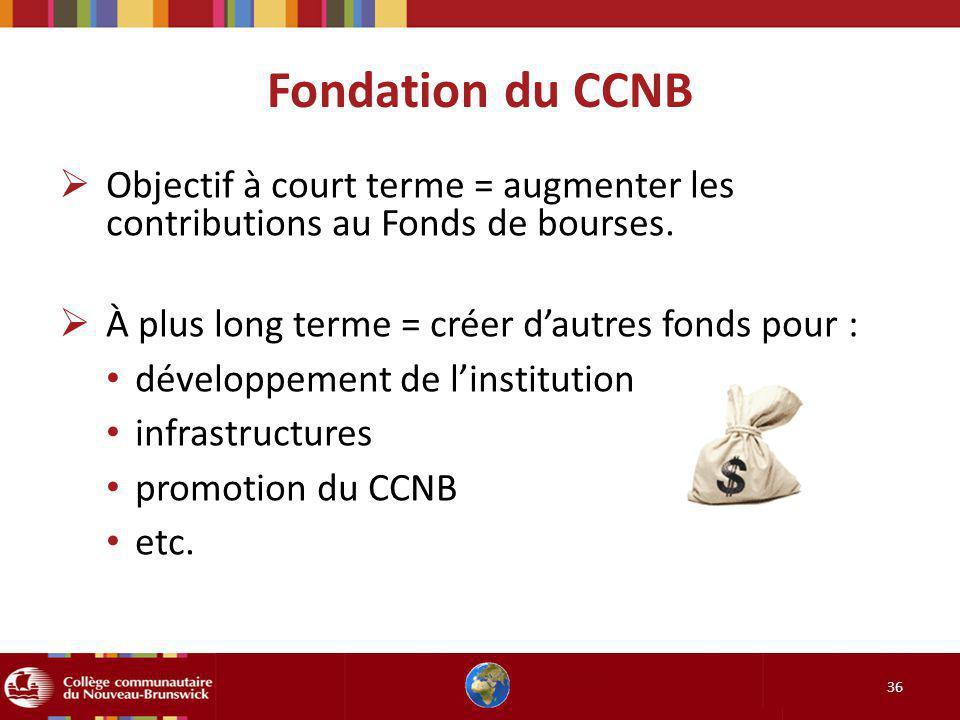 36 Objectif à court terme = augmenter les contributions au Fonds de bourses. À plus long terme = créer dautres fonds pour : développement de linstitut