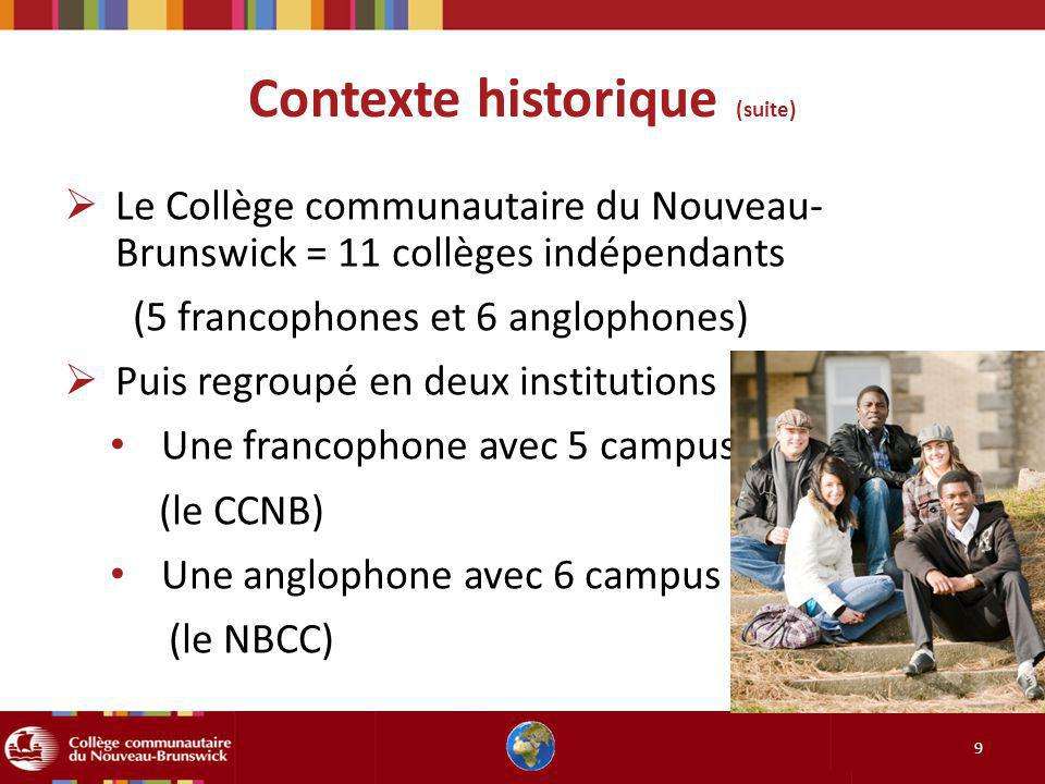 Contexte historique (suite) 9 Le Collège communautaire du Nouveau- Brunswick = 11 collèges indépendants (5 francophones et 6 anglophones) Puis regroupé en deux institutions Une francophone avec 5 campus (le CCNB) Une anglophone avec 6 campus (le NBCC)
