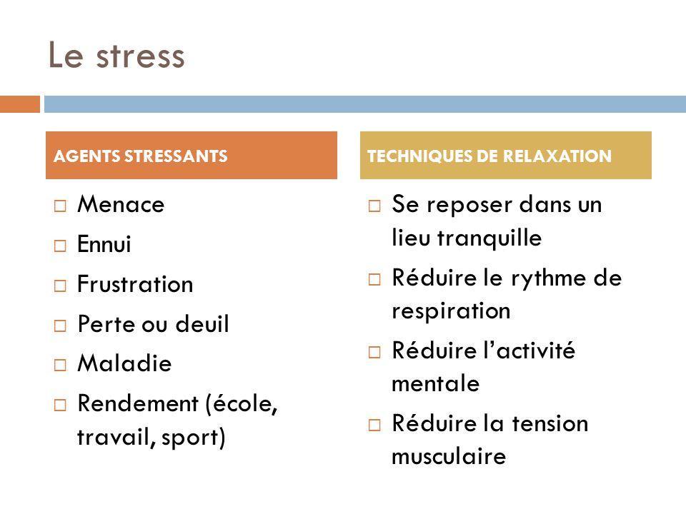 Le stress Menace Ennui Frustration Perte ou deuil Maladie Rendement (école, travail, sport) Se reposer dans un lieu tranquille Réduire le rythme de re