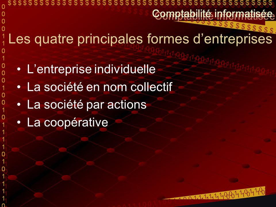 Les quatre principales formes dentreprises Lentreprise individuelle La société en nom collectif La société par actions La coopérative