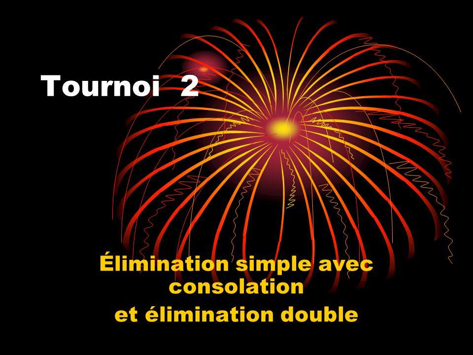 Tournoi 2 Élimination simple avec consolation et élimination double