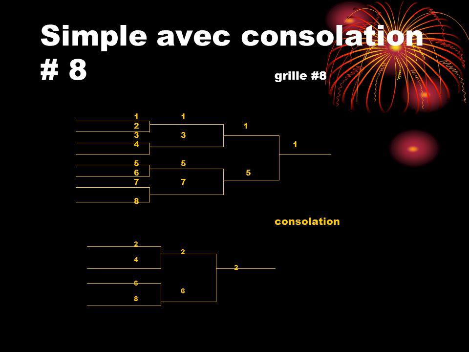 Simple avec consolation # 8 grille #8 1 2 13 4 15 6 57 8 consolation 2 2 4 2 6 6 8