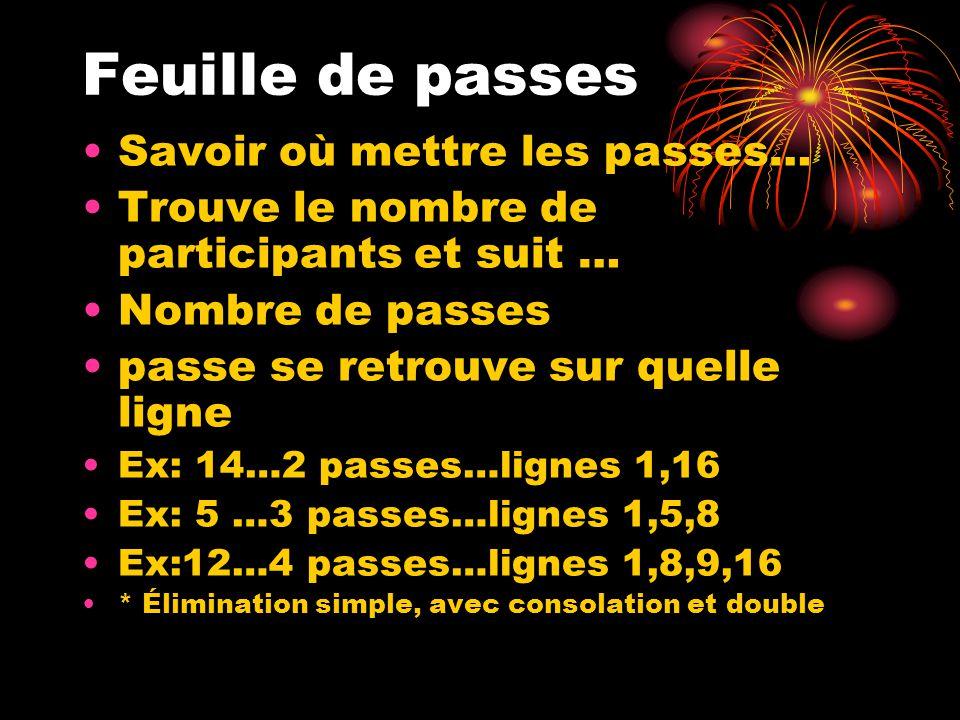 Feuille de passes Savoir où mettre les passes… Trouve le nombre de participants et suit … Nombre de passes passe se retrouve sur quelle ligne Ex: 14…2