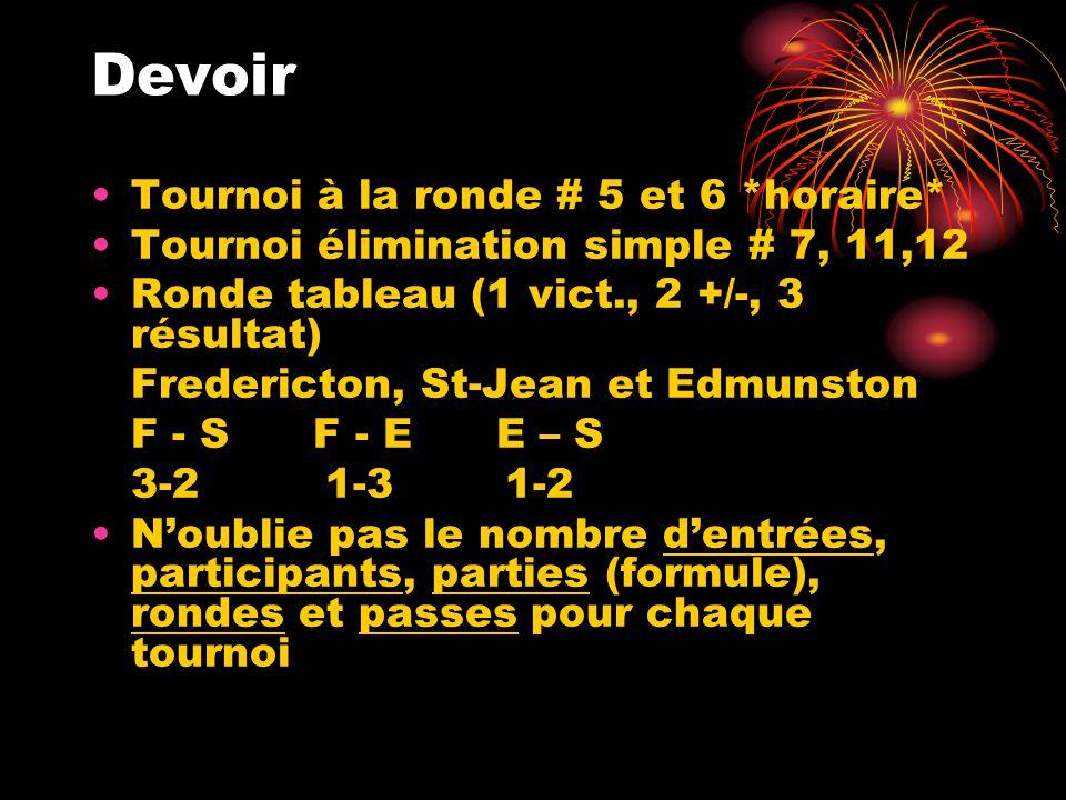 Devoir Tournoi à la ronde # 5 et 6 *horaire* Tournoi élimination simple # 7, 11,12 Ronde tableau (1 vict., 2 +/-, 3 résultat) Fredericton, St-Jean et