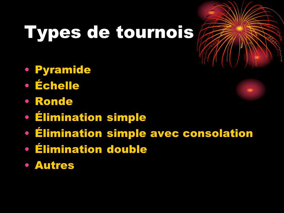 Types de tournois Pyramide Échelle Ronde Élimination simple Élimination simple avec consolation Élimination double Autres