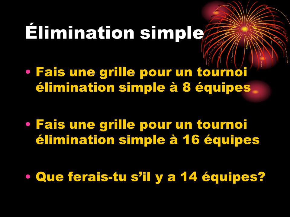 Élimination simple Fais une grille pour un tournoi élimination simple à 8 équipes Fais une grille pour un tournoi élimination simple à 16 équipes Que