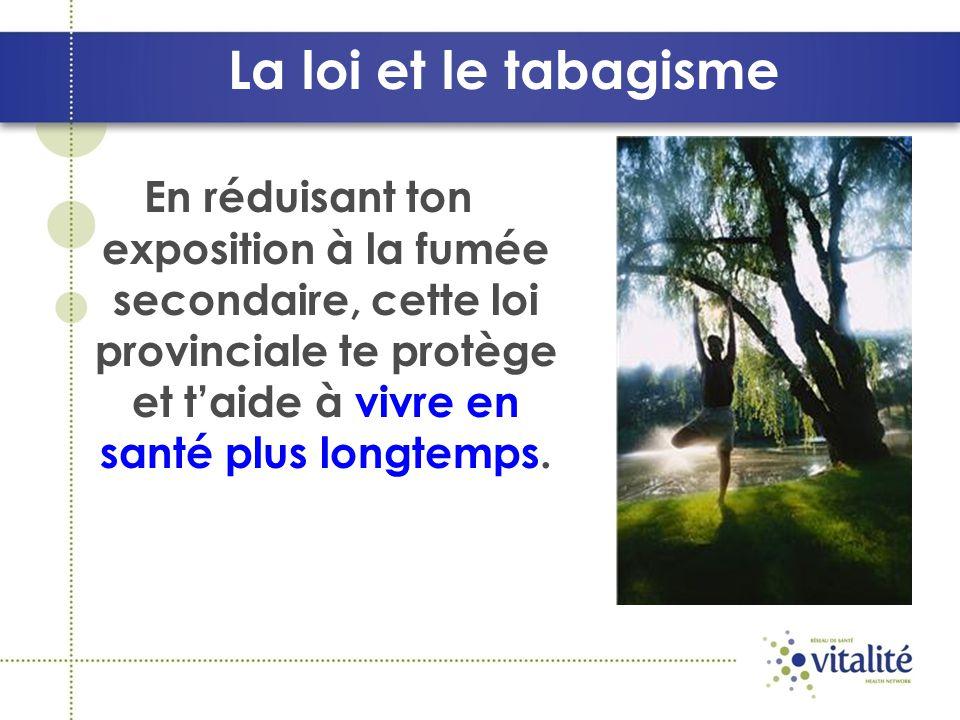 En réduisant ton exposition à la fumée secondaire, cette loi provinciale te protège et taide à vivre en santé plus longtemps.