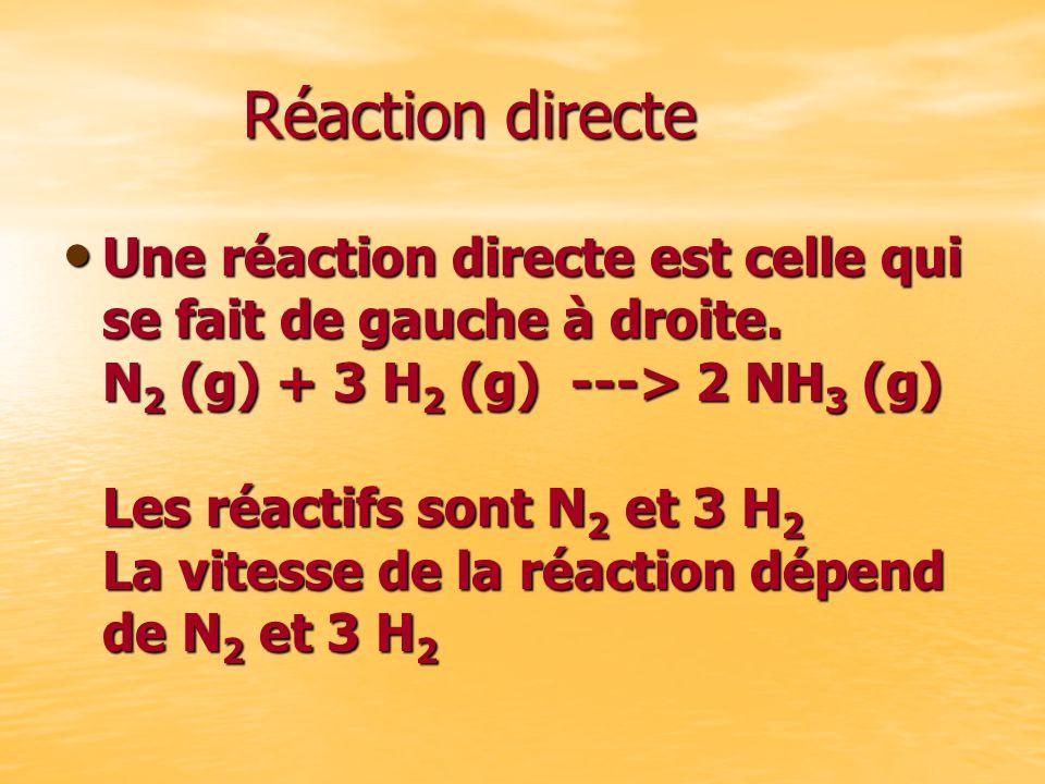Réaction directe Réaction directe Une réaction directe est celle qui se fait de gauche à droite. N 2 (g) + 3 H 2 (g) ---> 2 NH 3 (g) Les réactifs sont