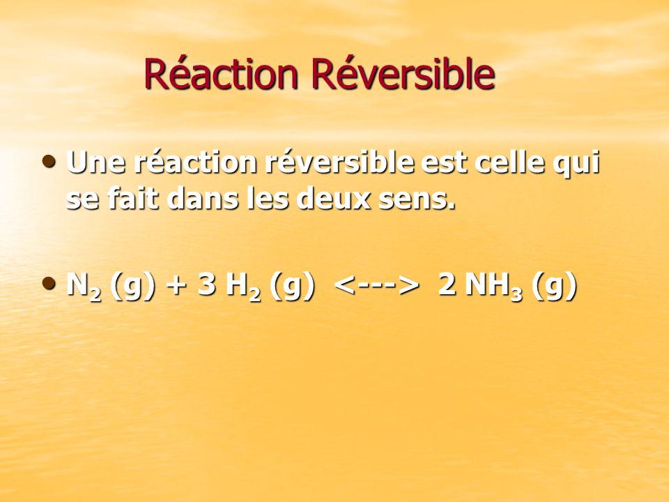 Réaction en équilibre Réaction en équilibre Lorsque la vitesse de la réaction directe est égale à la vitesse de la réaction inverse, on dit qu il y a équilibre.