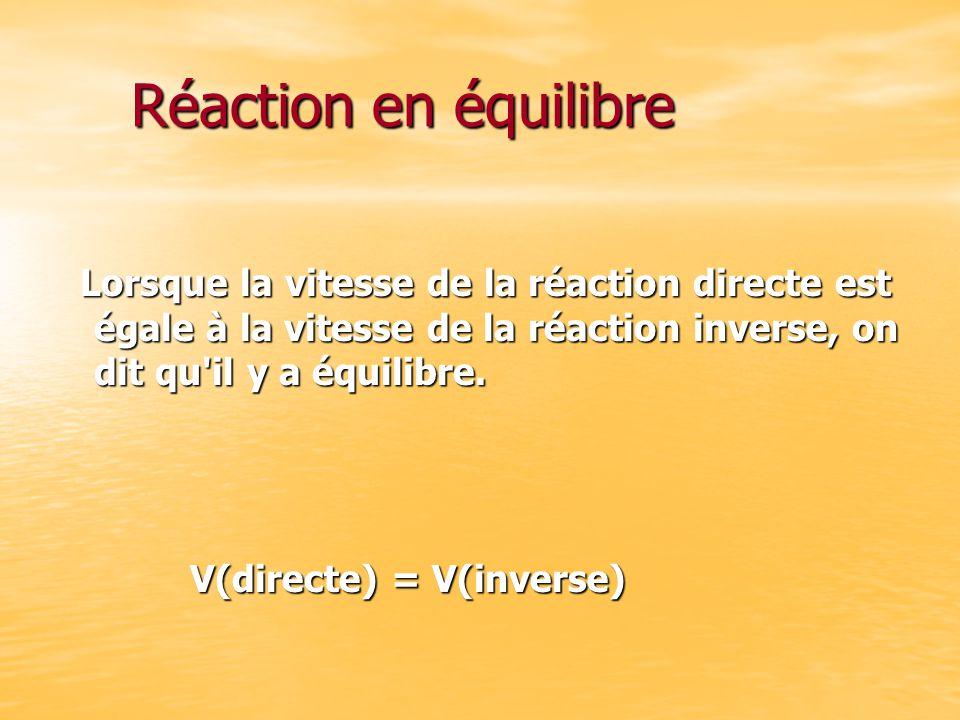 Réaction en équilibre Réaction en équilibre Lorsque la vitesse de la réaction directe est égale à la vitesse de la réaction inverse, on dit qu'il y a