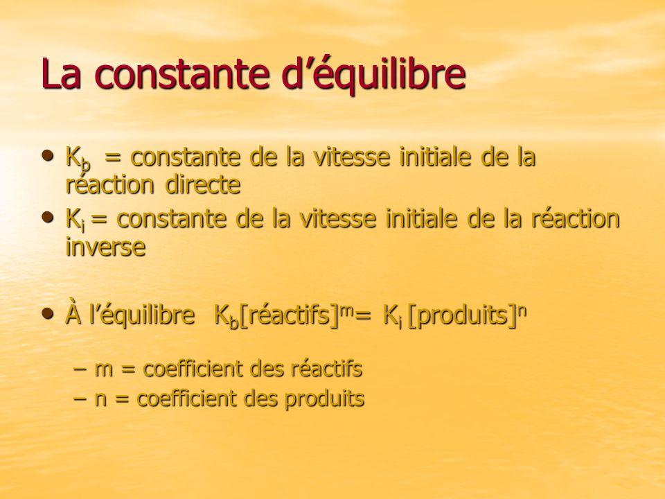 La constante déquilibre À Léquilibre le rapport entre les deux constantes de vitesse sappelle la constante déquilibre, K éq ou K c À Léquilibre le rapport entre les deux constantes de vitesse sappelle la constante déquilibre, K éq ou K c K b /K i = K c K b /K i = K c aP + bQ cR + dS Kc = [R] c [S] d [P] a [Q] b [P] a [Q] b