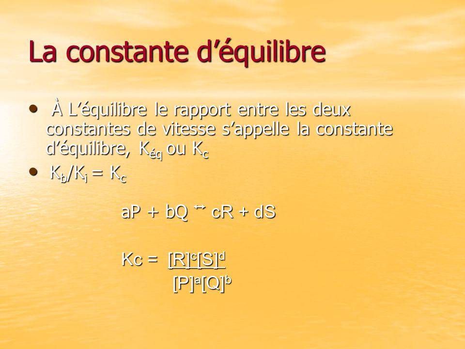 La constante déquilibre À Léquilibre le rapport entre les deux constantes de vitesse sappelle la constante déquilibre, K éq ou K c À Léquilibre le rap