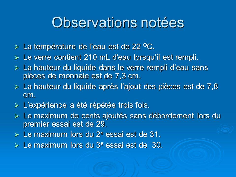 Observations notées La température de leau est de 22 O C.