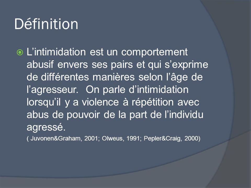 Définition Lintimidation est un comportement abusif envers ses pairs et qui sexprime de différentes manières selon lâge de lagresseur.
