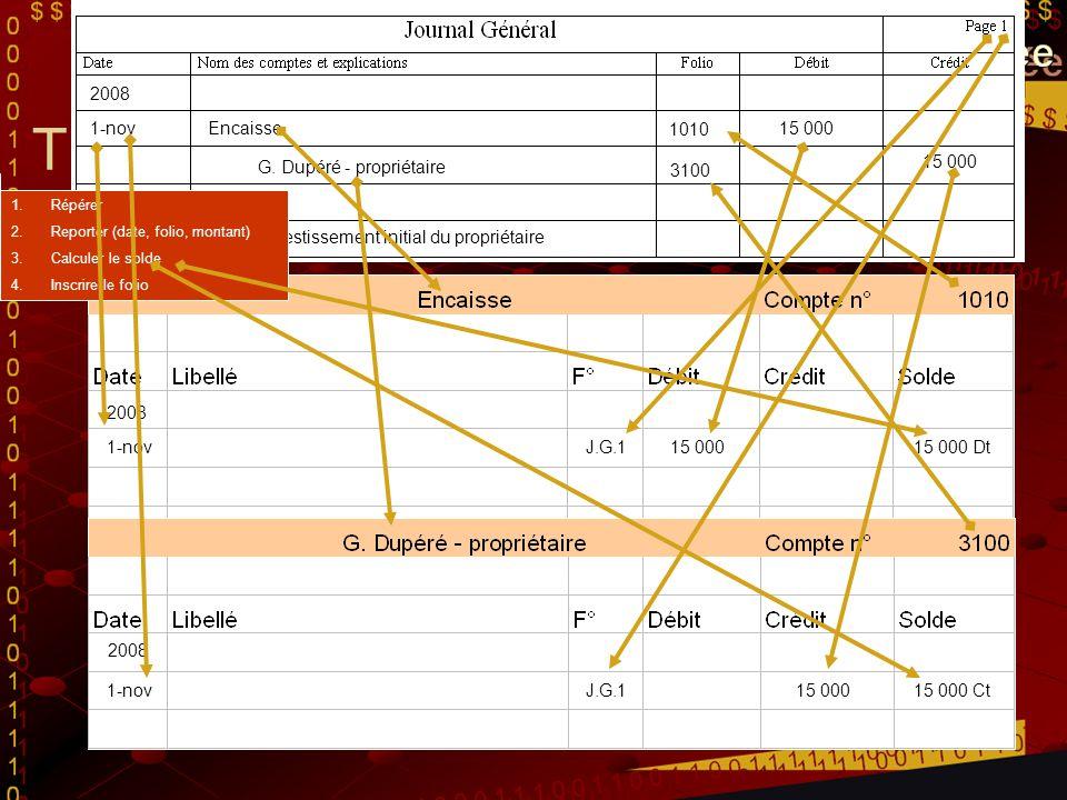 Transaction du 1 er novembre 2008 1-novEncaisse G. Dupéré - propriétaire 15 000 Investissement initial du propriétaire 2008 1-novJ.G.1 15 000 1010 15