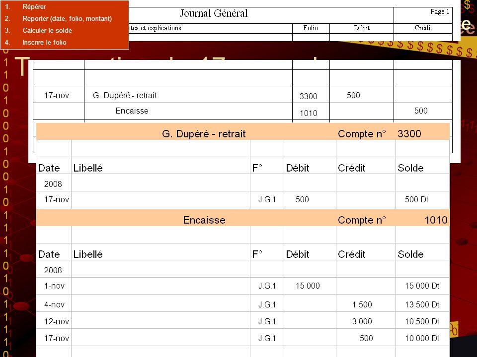 Transaction du 26 novembre 26-novComptes fournisseurs3 000 Encaisse 3 000 Paiement du compte fournisseurs 12-nov 2008 J.G.1 8 000 8 000 Ct 26-novJ.G.1 3 000 5 000 Dt 2050 1010 2008 1-novJ.G.1 15 000 15 000 Dt 4-novJ.G.1 1 500 13 500 Dt 12-nov J.G.1 3 000 10 500 Dt 17-novJ.G.1 500 10 000 Dt 1.Répérer 2.Reporter (date, folio, montant) 3.Calculer le solde 4.Inscrire le folio 26-novJ.G.1 3 0007 000 Dt