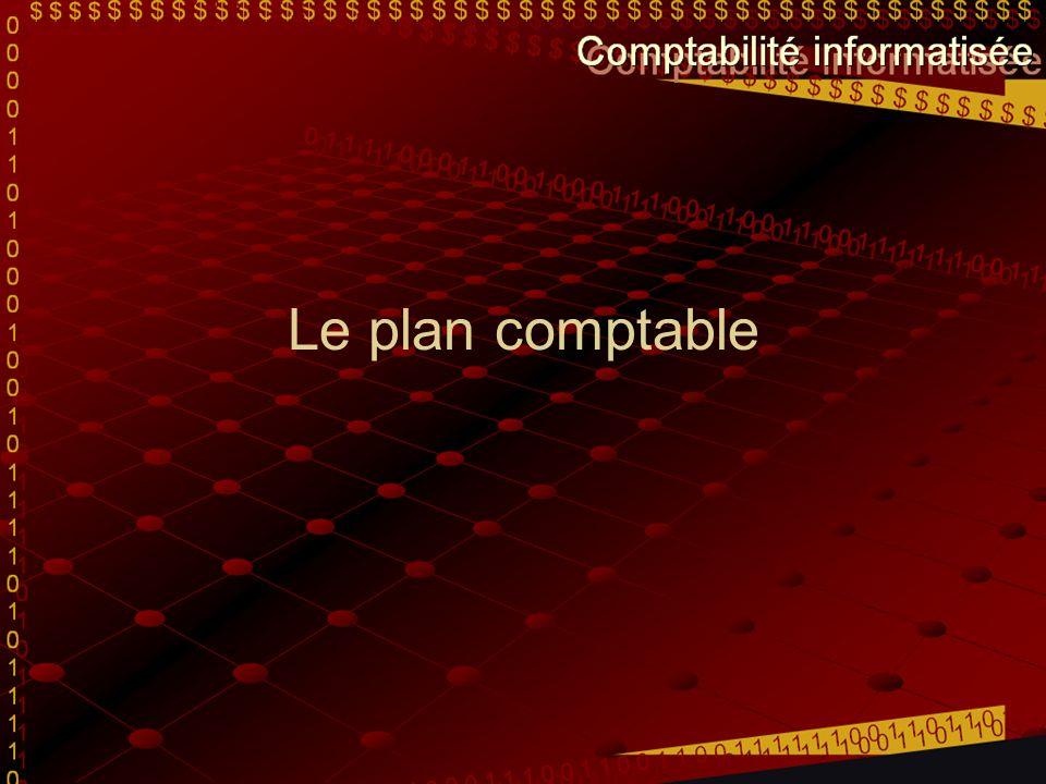 Le plan comptable