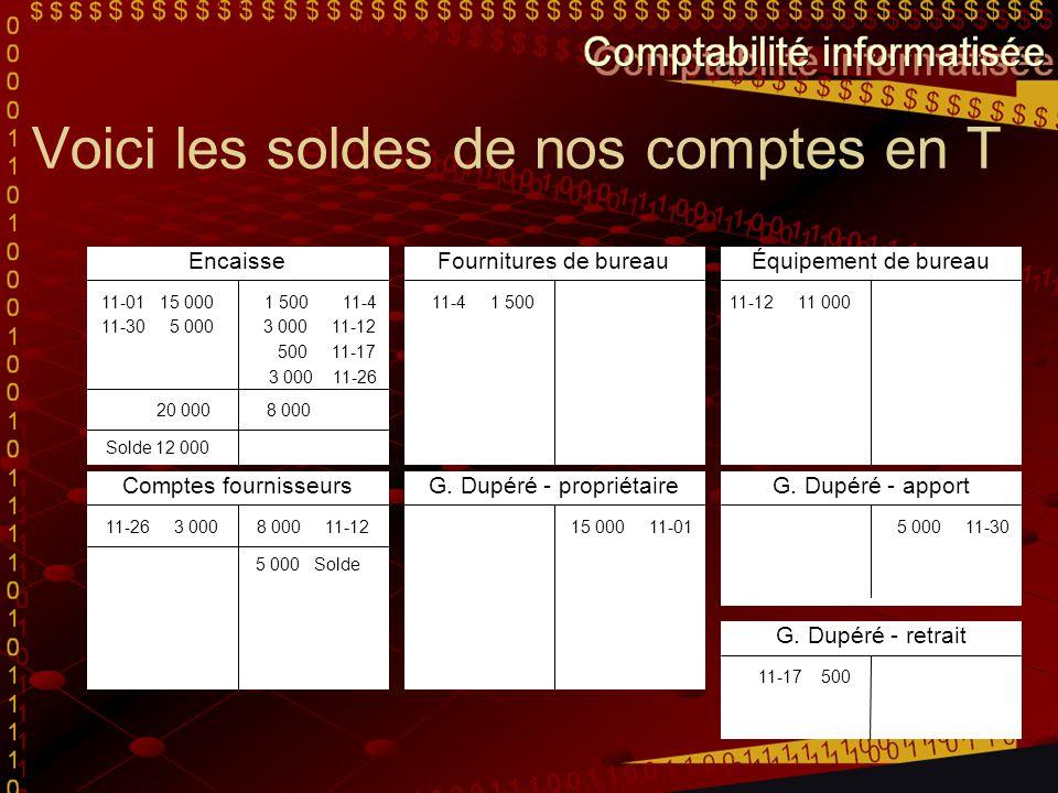 Voici les soldes de nos comptes en T Fournitures de bureau 11-4 1 500 Équipement de bureau 11-12 11 000 G. Dupéré - propriétaire 15 000 11-01 G. Dupér
