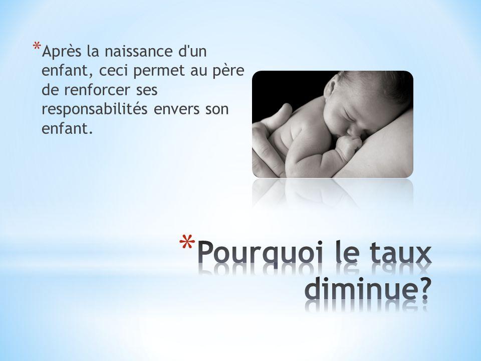 * Après la naissance d'un enfant, ceci permet au père de renforcer ses responsabilités envers son enfant.